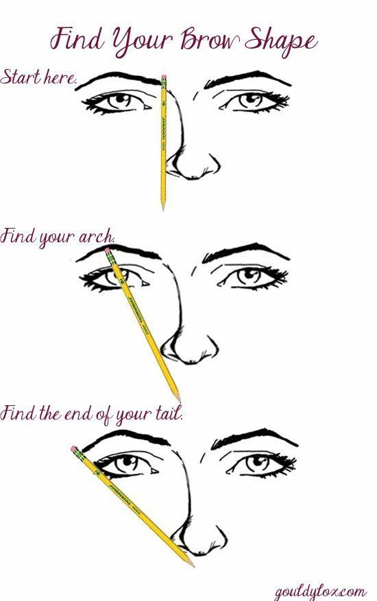 The definitive guide to defining your brows - #brows #defining #definitive #guid...