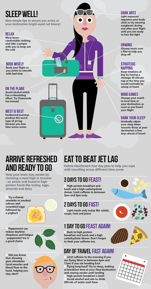 Travel and Trip infographic travel like an athlete, infographic (Travel Ideas Pl...