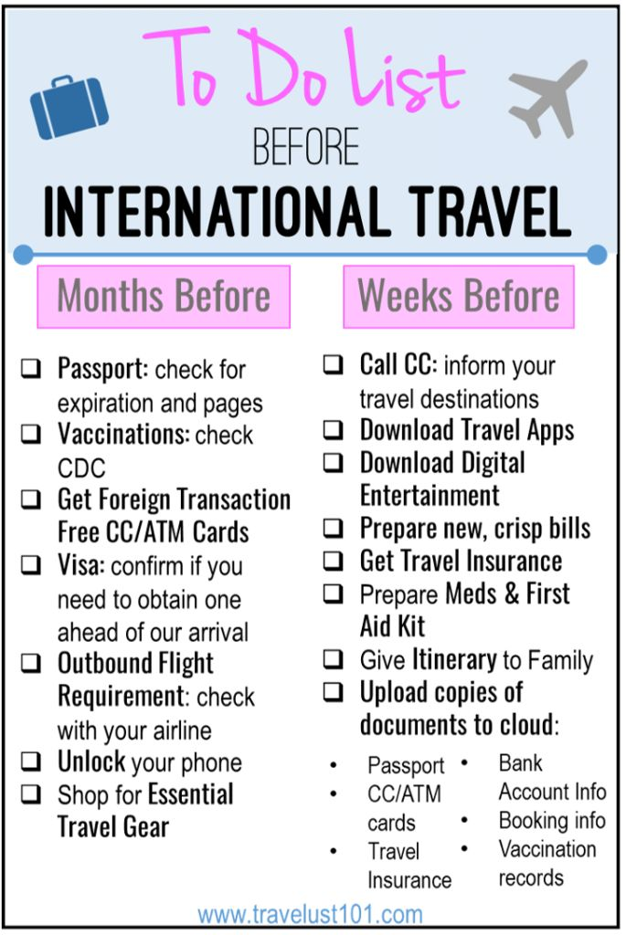 International Travel Checklist | Printable Travel Checklist | Travel Tips | Inte...