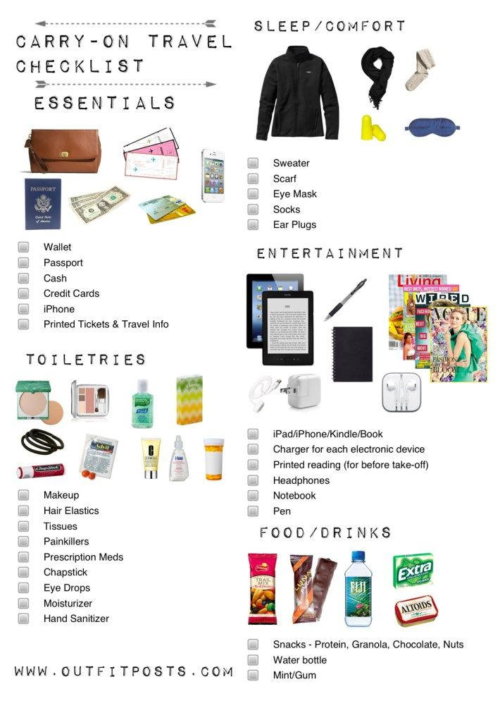 Carry On Travel Essentials for anywhere you Travel!