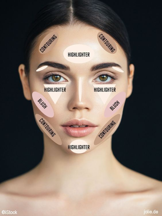 10 Infographics That Show You How to Contour Every Part of Your Body Contour tut...