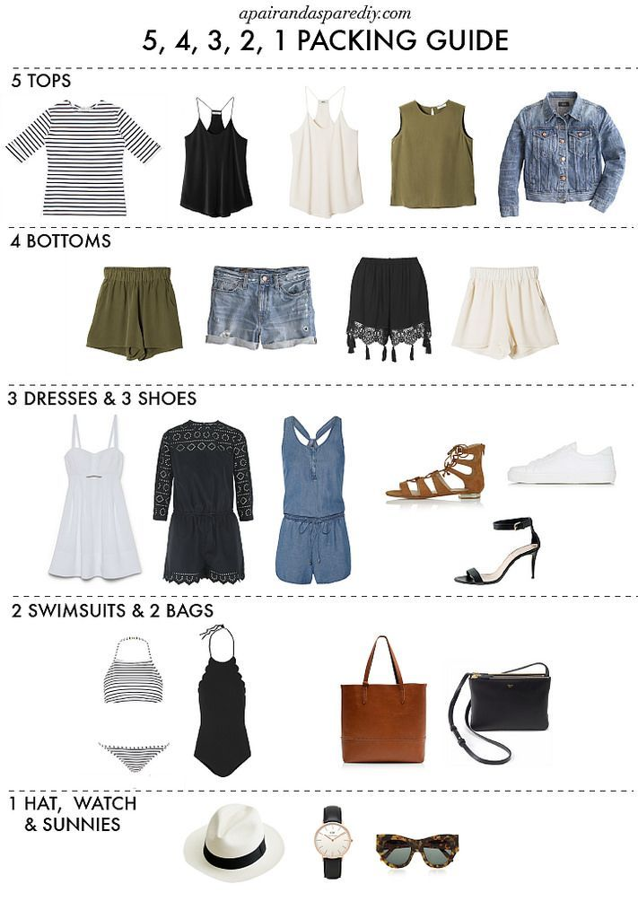 HOW TO PACK: THE 5, 4, 3, 2, 1 GUIDE. Replace at least one dress and one swimsui...